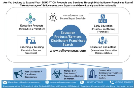 Office, School Supplies, and Educational Products Distributors