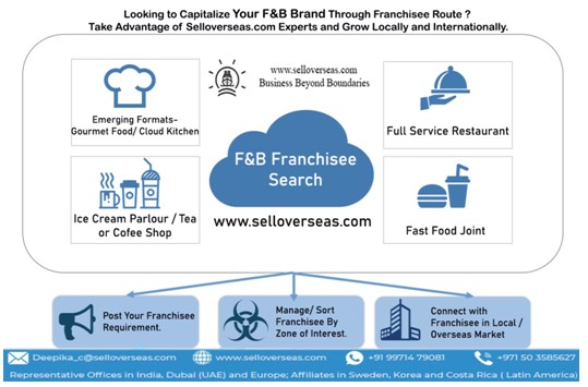 Food and Beverage Franchise Opportunity
